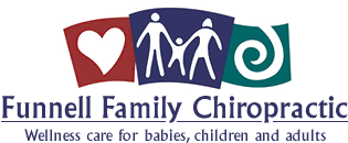 Funnell Family Chiropractic logo - Home
