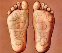 Photo of feet with reflexology descriptions.