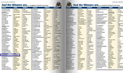 winners-are-london
