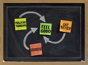 wellness-weigh-program