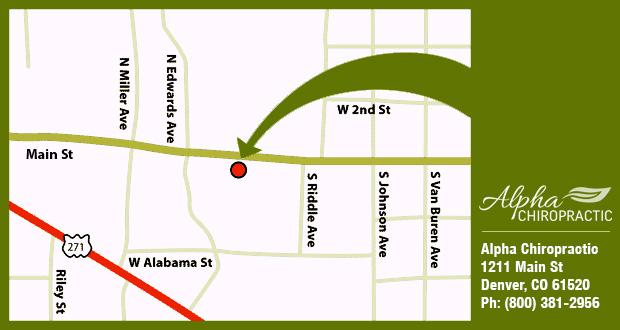 Alpha Chiropractic Demo Site Map