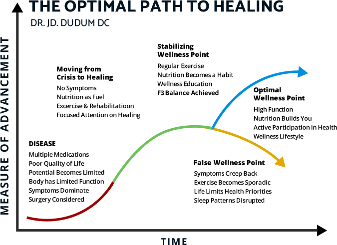 Path of healing illustration
