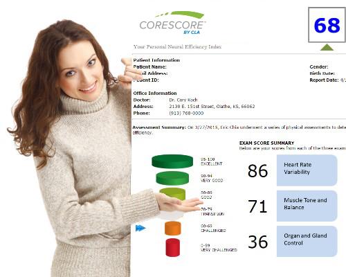 Core Score Report