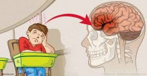 adhd images