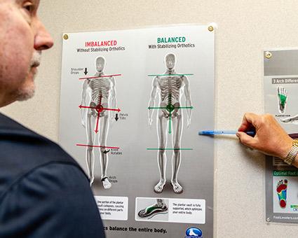 Dr Schmidt pointing at spine diagram