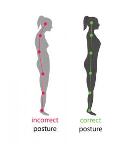 Chronic stress response can be the reason for poor posture.