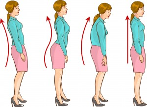 Poor posture can take many forms.