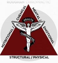 Triangle of Health