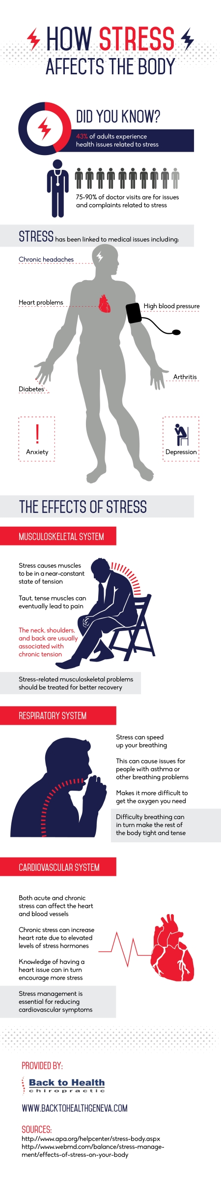 How-Stress-Affects-the-Body-Infographic[1]