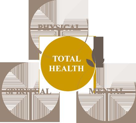 Total Health. Physical, spiritual, mental