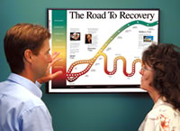 Avoid relapse with regular visits.