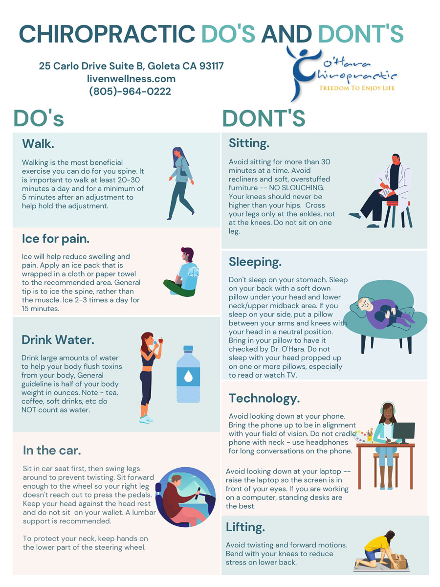 Chiropractic Do's and Dont's