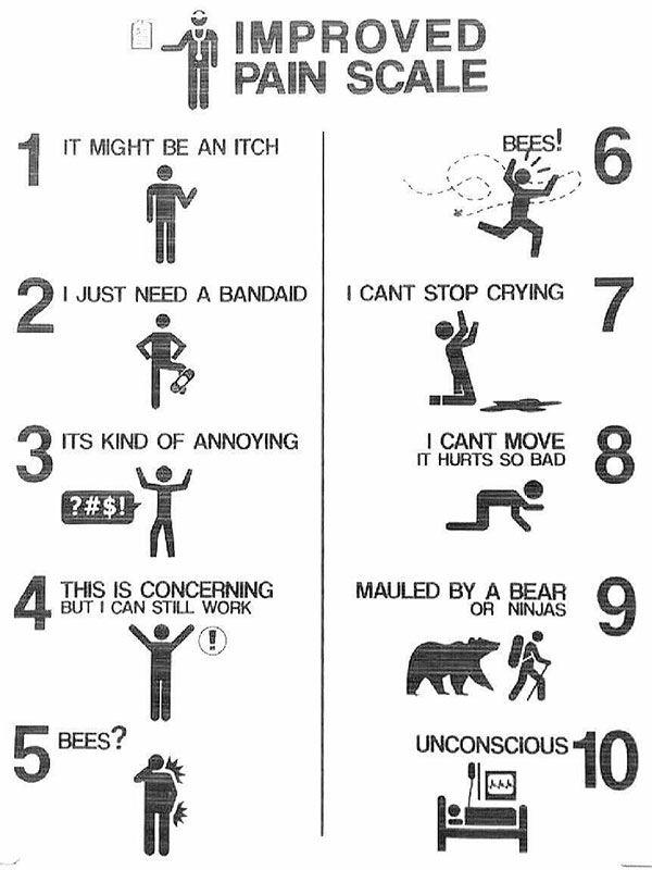 Improved Pain Scale Comic