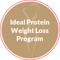 Services - Ideal Protein