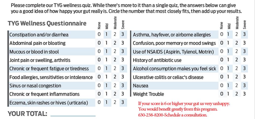 TYG wellness quiz