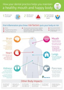 Healthy Mouth Happy Body_Infographic_20171019-page-001