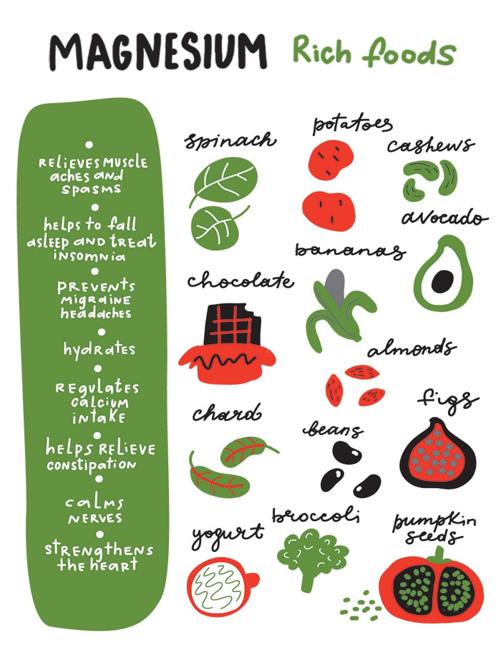 magnesium for sleep foods