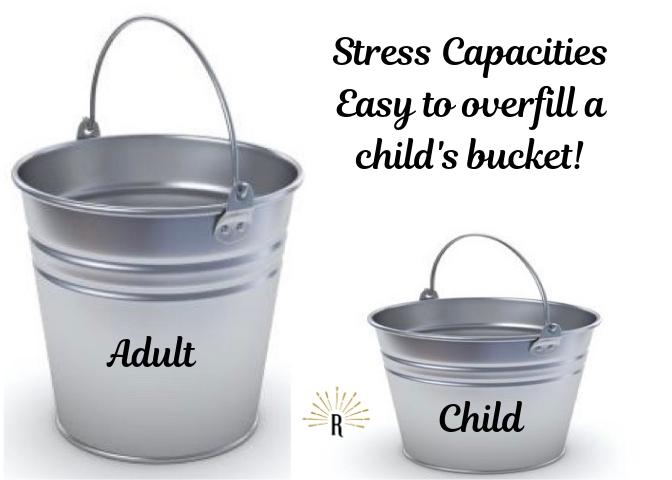 Stress Capacities