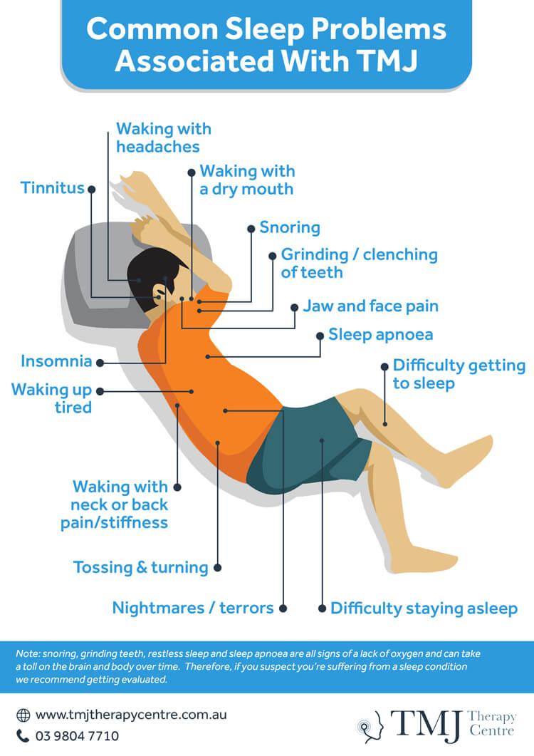 Common Sleep Problems infographic