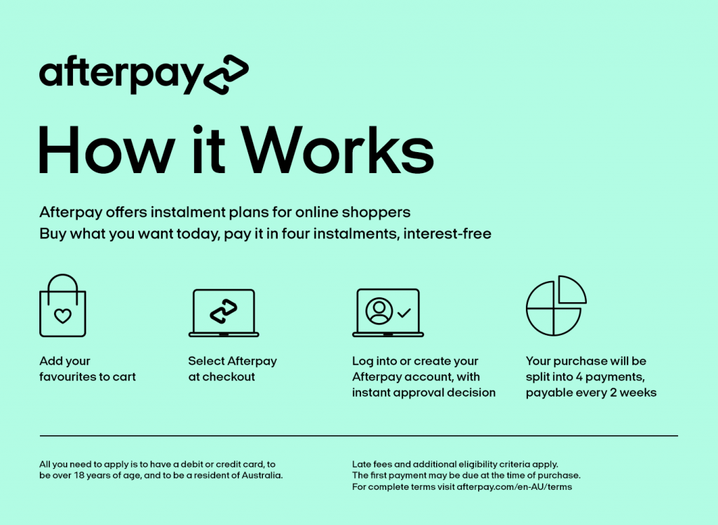Afterpay-AU-HowitWorks