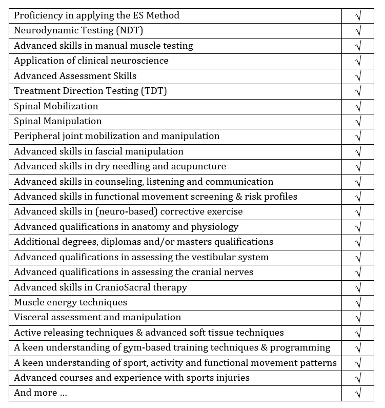 competency table