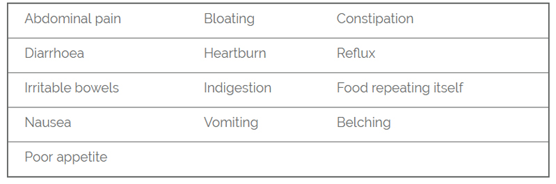 Gut related symptoms
