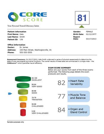 example corecore report