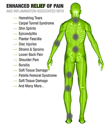 Pain relief examples
