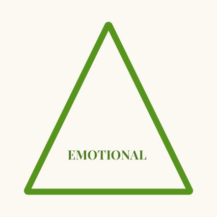 emotional triangle