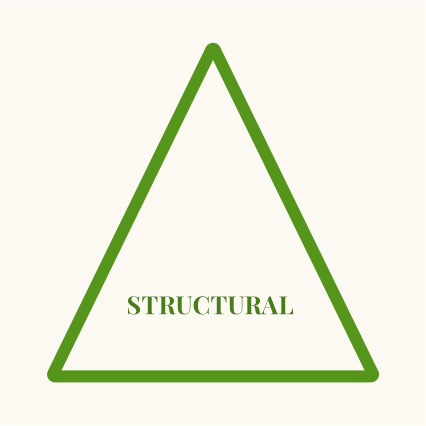 Structural triangle
