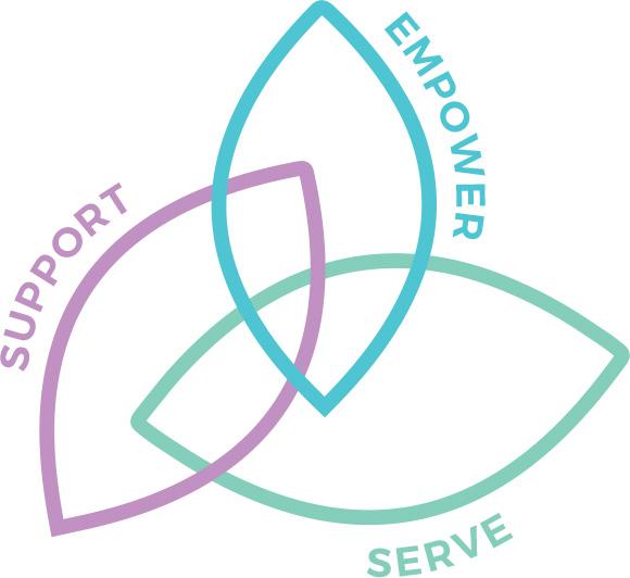 Serve Empower Support graphic