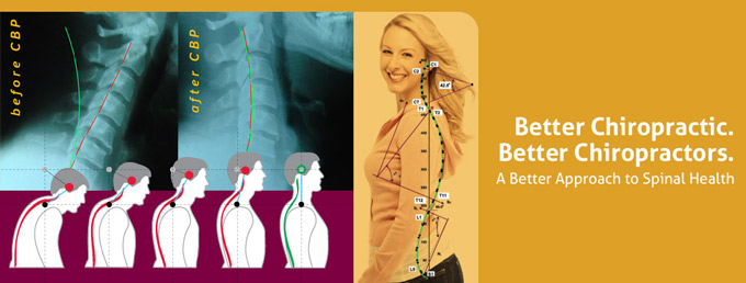 Chiropractic Biophysics Technique