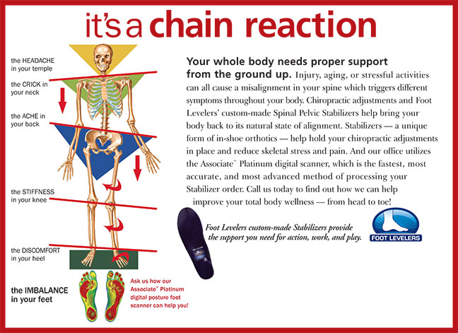 Support for your body with Foot Levelers