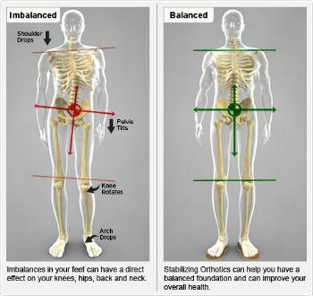 Wellington Chiropractor Foot Leveling