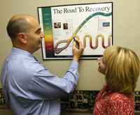 El Paso TX chiropractor at report of findings