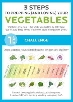 Three Steps to loving veggies graphic