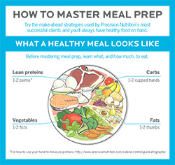 Meal prep graphic