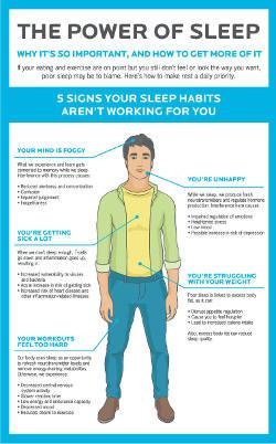 Power of sleep graphic