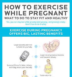 Pregnancy exercise graphic