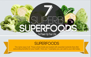 Superfoods graphic