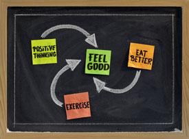 feel good concept chalkboard