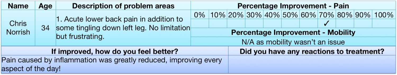 K-Laser Benefits