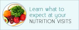 Lansing Nutrition Visits