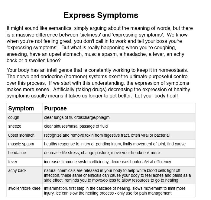 expressing symptoms 2
