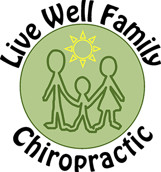 Live Well Family Chiropractic logo - Home