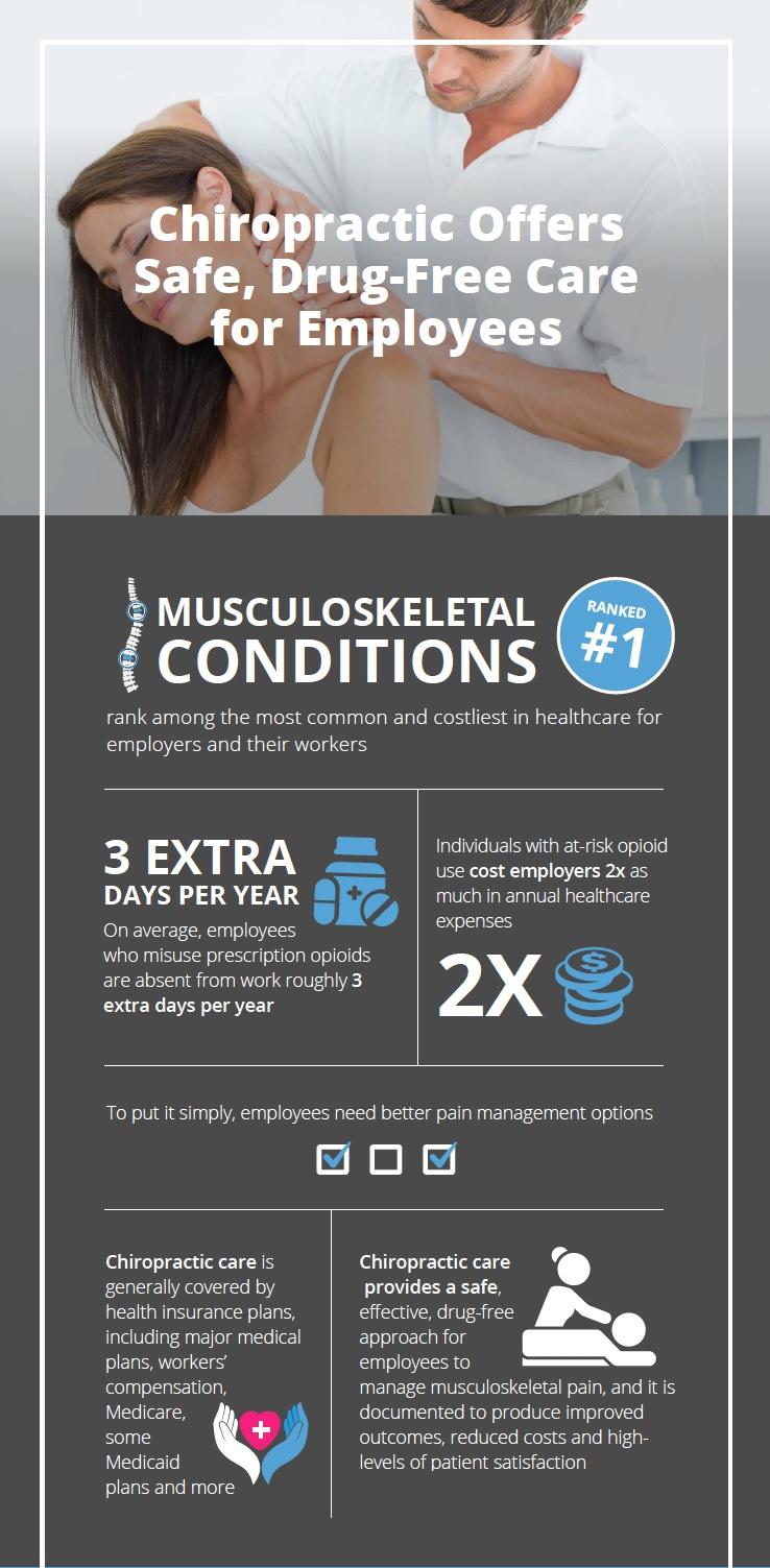 muscularskelital