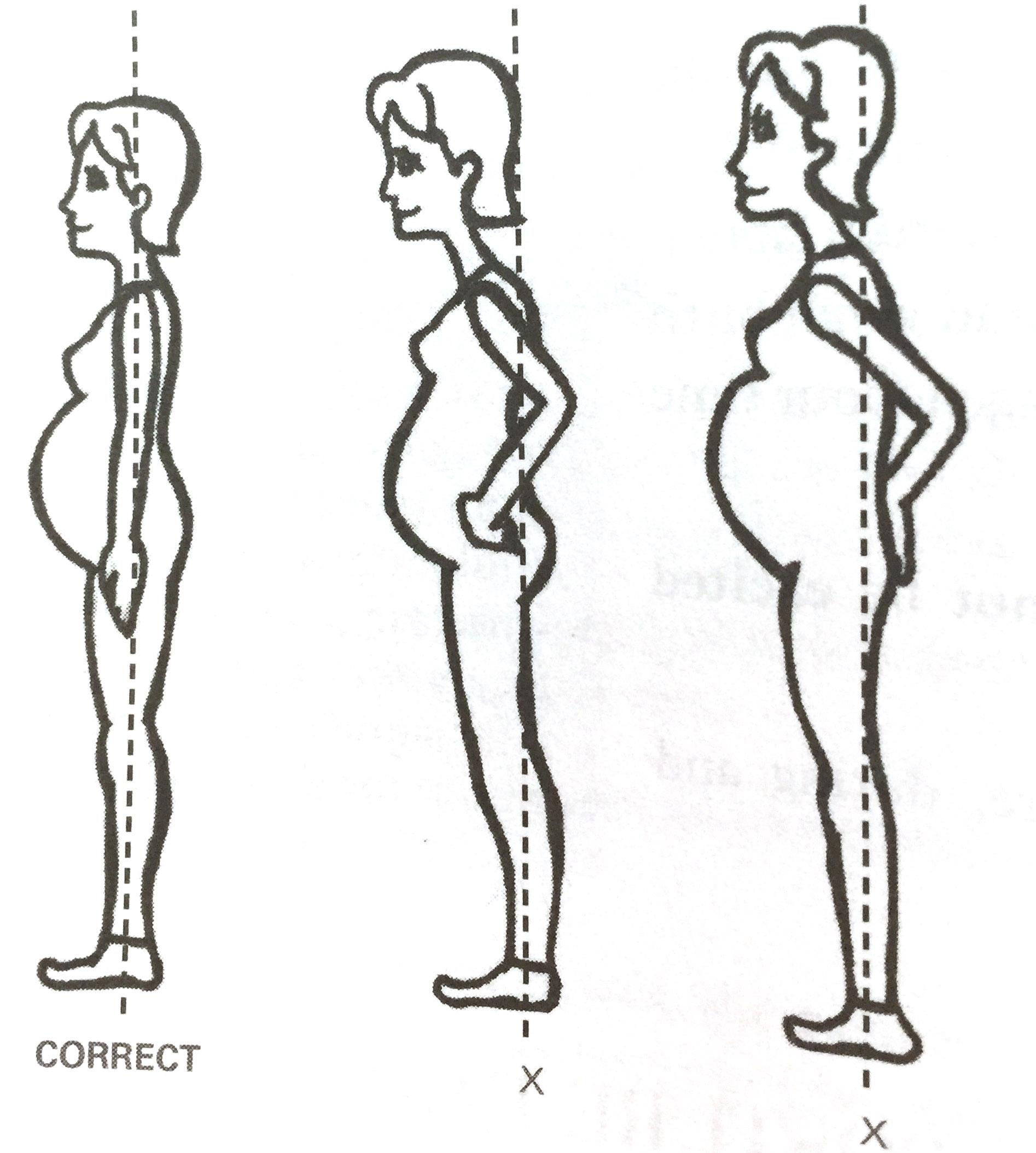 Pregnant Alignment