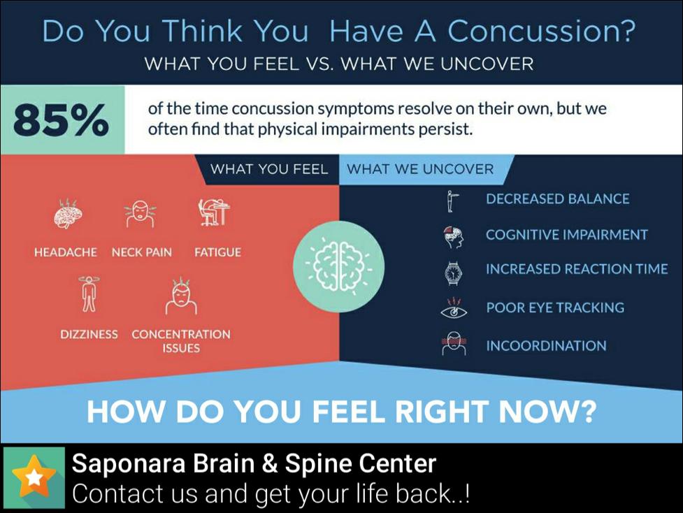concussioninfographic