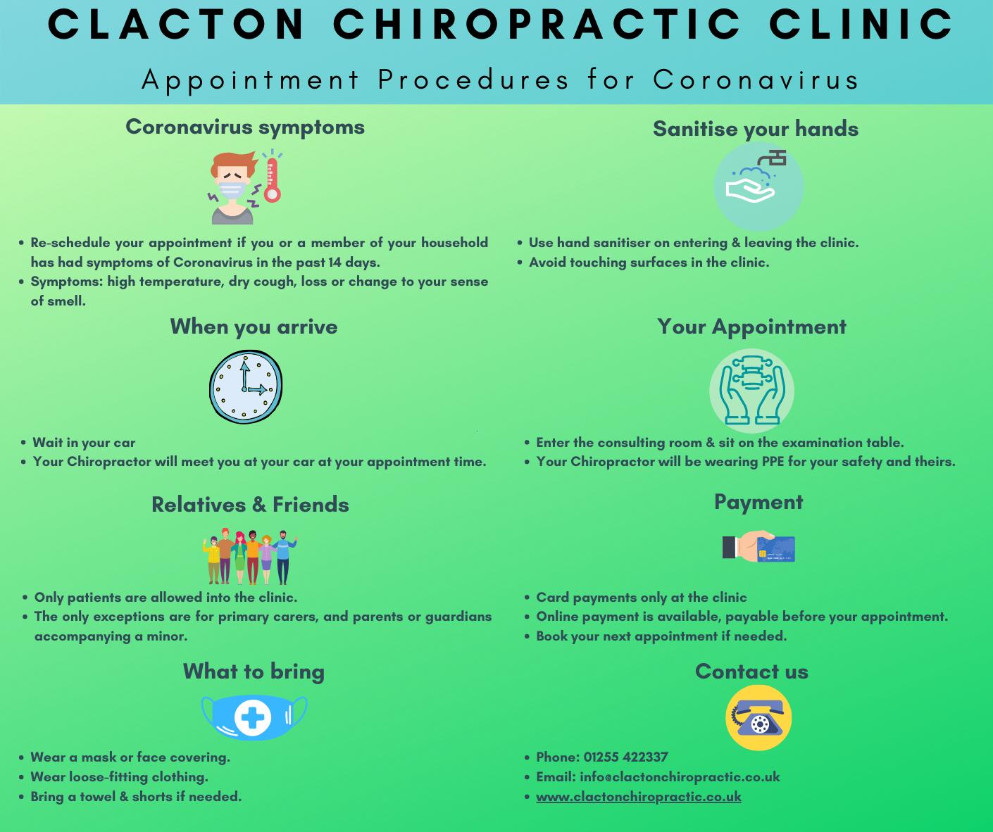 COVID-19 Clinic Procedures Infographics (1)