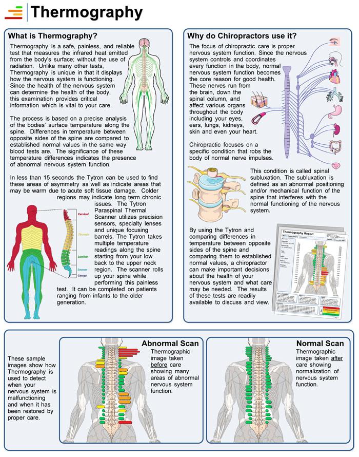 Thermal Nerve Scanning